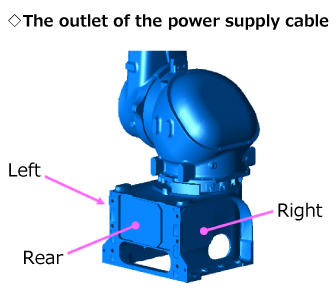https://www.yaskawa-global.com/wp-content/uploads/2019/11/MHP45L_EN3.jpg